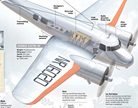 Amelia Earhart infographic