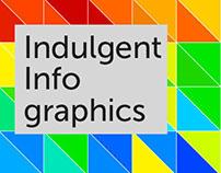 Indulgent Infographics
