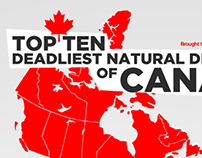 Canada's Top 10 Natural Disasters - Infographic