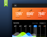 Dashboard for Sports Performance - MOTION