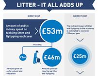Scotland's Litter Problem