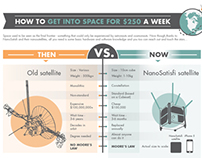 How to get into space for $250 a week