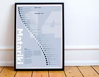 Matariki Calendar 2014