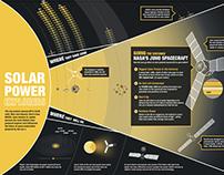 Solar Power Explorers - Juno Mission Infographic