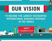 Infographics :Flexiroam's Milestone