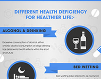 Drugs in Daily life Infographic