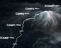 TheSummit