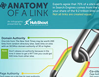 Anatomy of an SEO Link