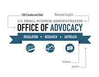 SBA Office of Advocacy ID