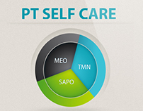 PT Self Care