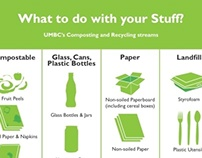 Composting & Recycling Information Document