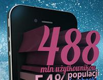 Facebook mobile stats