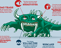 What is a Hodag Infographic