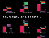 Complexity of a Cocktail | Poster & Web Application
