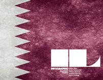 Qatar | Infographic