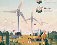 신재생 에너지, 환경과 경제 두 마리 토끼를 잡으려면? (2018)