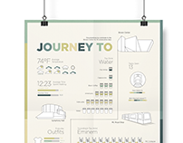 Visualization Data Journey to Brown Center