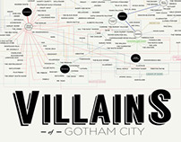 Villains of Gotham City