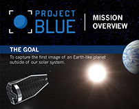Project Blue   Crowdfunding Infographics