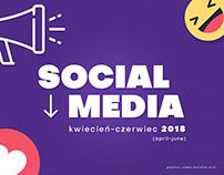Social Media kwiecień-czerwiec 2018