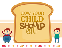 How Your Child Should Eat