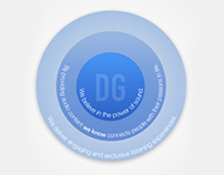 DG Mission