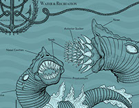 The Lachrymose Leeches