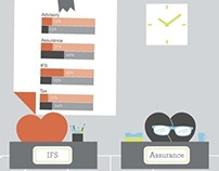 Spark Lovers vs Haters Infographic