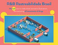 R&B Rastreabilidade Brasil