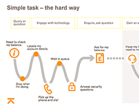 UX customer journey - simple tasks.