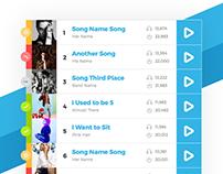 #DailyUI #019 Music Top Chart