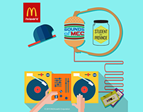 McDonald's Sounds of Mec | Student din provincie 2015