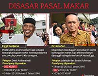 infographics politics