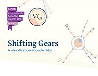 Shifting Gears : Data Visualization