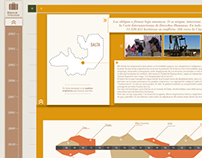 Web Interactiva - DG3 RICO