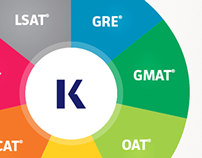 Kaplan Test Prep Course Catalogue App
