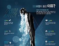 kspo magazine infographics