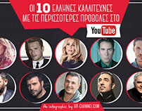 Infographic - Top 10 of Greek artists on YouTube