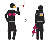 Anti-smoking pictograms