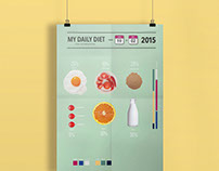 Infographic Poster: Food Diet