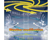Weather modification : Infographic