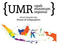 Infographic: Indonesia Minimum Wage