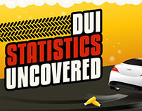 DUI Statistics Uncovered