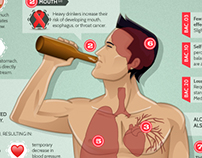 How Alcohol Travels To Your Body