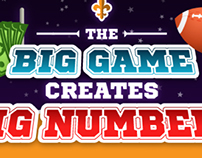 The Big Game Creates Big Numbers Infographic