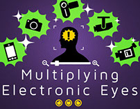 Multiplying Electronic Eyes Infographic