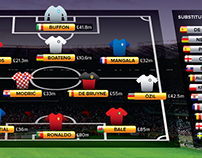 PPI Dream Team - Euro 2016 Edition