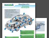 ETAI pour SGS - Automotive illustration