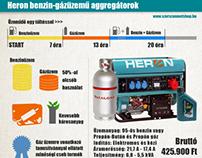 Heron PB gas aggregat