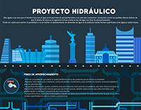 Proyecto Hidráulico